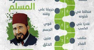 الصفات العشر للفرد المسلم كما حددها الإمام الشهيد حسن البنا تربية رائعة